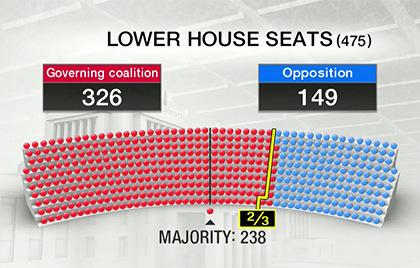election jap